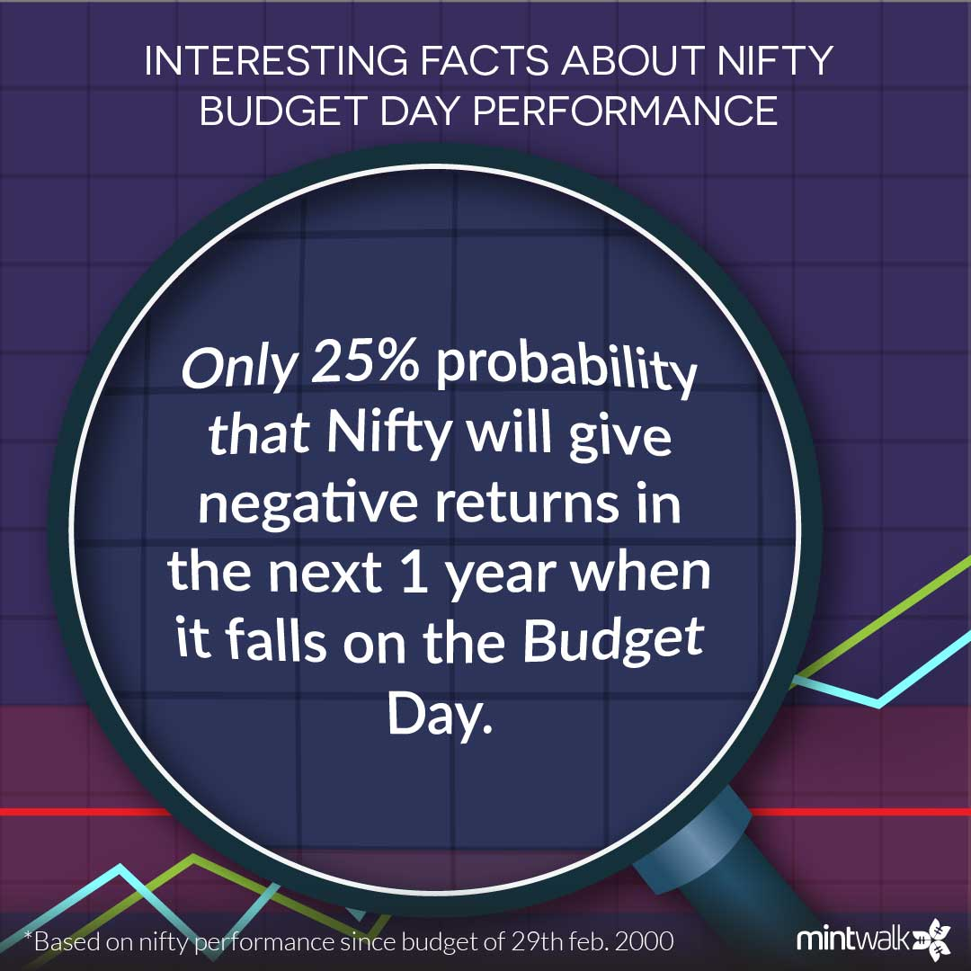 budget day nifty